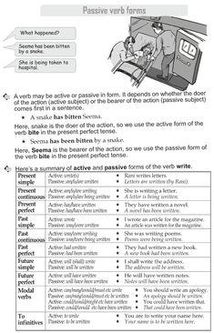 Grade 10 Grammar Lesson 33 Passive verb forms (1)