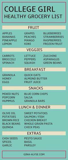 Lista del Súper sana y saludable