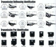 Need your transmission serviced? Were you thinking about servicing your transmission yourself and then quickly changed your mind? Our transmission repair shop near me located in Plainfield, IL, has you covered. Ls Engine, Engine Repair, Car Repair, Truck Engine, Engine Swap, Repair Shop, Small Engine, Jeep Xj, Us Cars