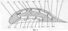 Рисунки патента 2184680 - Крыло самолета