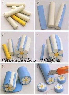 La arcilla del polímero - imagen inspiradora de Joyzz.com