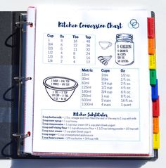 How to make a recipe binder with free diy recipe binder printables organize your recipes with this easy to use recipe binder kit solutioingenieria Choice Image