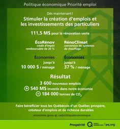 Stimuler la création d'emplois et les investissements avec la rénovation verte. #PrioritéEmploi