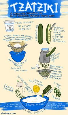 Tzatziki - a creamy and refreshing dip. Use on everything, especially grilled meat!