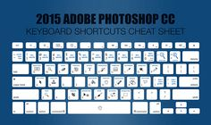 If you can't live without Photoshop, then you can't live without these cheat sheets from setupablogtoday, which give you the inside scoop on how to get the most out of this program.