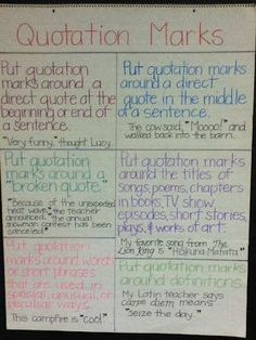 An Educator's Life: Anchor Charts and More