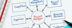 Project Managers: Project managers need a project management tool to make their job easy and within relevant time period. Scopidea project management software can easily fulfill all needs of a project manager. http://www.scopidea.com/project-management-tools.html