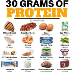 💥💥PROTEIN SOURCES💥💥 – 🔥Yo, you know that thing called protein? Th… 💥💥PROTEIN SOURCES💥💥 – 🔥Yo, you know that thing called protein? That thing that build muscle or helps you to preserve muscle mass in a fat… Protein Cupcakes, Protein Desserts, Protein Cookies, Protein Diets, High Protein Recipes, Protein Muffins, Best Sources Of Protein, Protein Diet Plan, Protein Chart
