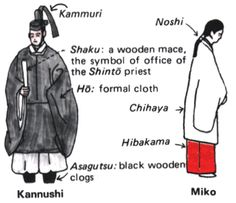 Shrine items and names | Green Shinto