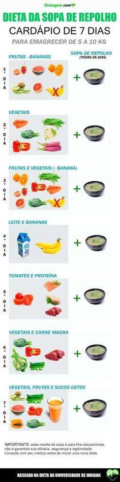 sopa de la dieta milagrosa