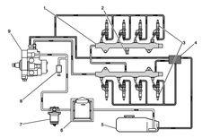 14 Duramax Engine Diagrams Ideas Duramax Diagram Duramax Diesel
