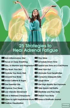 25 Lifestyle Strategies to Heal Adrenal Fatigue Naturally - DrJockers.com                                                                                                                                                      More