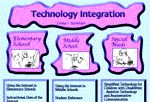 Strategies and Applications for a One Computer Classroom (old article, but some good stuff)