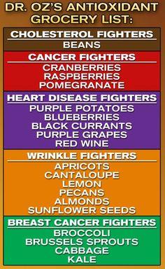 Dr. Oz's Antioxidant Grocery List.