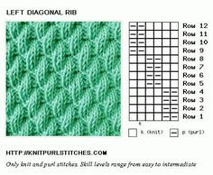 Left Diagonal Rib stitch. Cast on a multiple of 6 sts and a 12-row repeat.