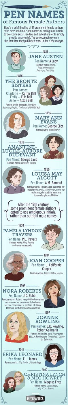 """Female authors have had to use pen names for hundreds of years -- but why? To be taken """"seriously."""""""