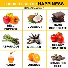 Foods to eat for Happiness