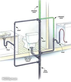basement bathroom plumbing. Figure A drains and vents How to Stop a Squeak y Pipe Behind Wall  Water Leaks Other
