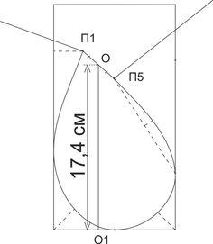 Конструирование: как построить втачной одношовный рукав