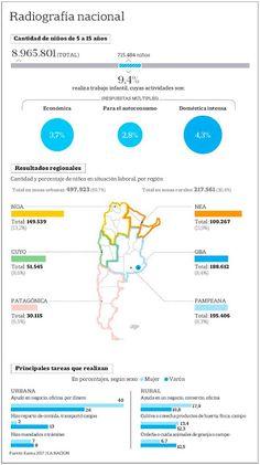 el blog de josé rubén sentís: el trabajo ilegal de 715.484 chicos en nuestro paí...