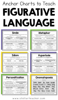 Teach your students all about similes, metaphors, idioms, hyperbole, and other types of figurative language with these anchor charts. They are ready to print and make it really easy to help your students identify the different types of figurative language in their reading and use it in their writing. These work great in upper elementary classrooms. Grammar Help, Learn English Grammar, English Writing Skills, English Language Learning, English Phrases, Learn English Words, Language Arts, English Lessons, Teaching Poetry