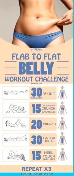 15-Minute Flab To Flat Belly Workout Challenge – Yoo Tips