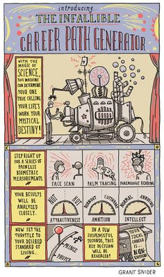 In this comic, Grant Snider of Incidental Comics illustrates a machine that figures out your life's work for you. Be warned, though — the results may surprise you.