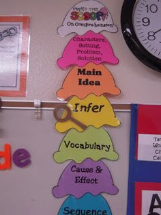 Totally Terrific in Texas: Reading Strategies