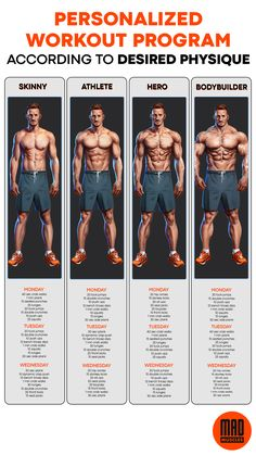 Gym Workouts For Men, Workout Plan For Men, Weight Training Workouts, Gym Workout For Beginners, Workout Programs For Men, Gym Workout Chart, Full Body Workout Routine, Abs Workout Routines, Gym Workout Tips