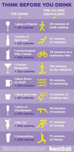 Exercise workout after a alcohol drink