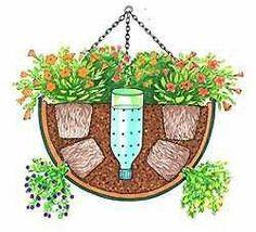 Water reservoir for hanging or herb baskets