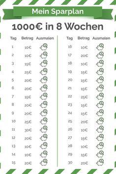 Sparplan für 6 Monate – Finance tips, saving money, budgeting planner Money Challenge, Savings Challenge, The Plan, How To Plan, Money Plan, Savings Planner, Budget Planer, Book Journal, Bullet Journal