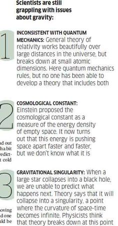 Why Einstein's theory of gravity has become the most important task for physicists after a century - timesofindia-economictimes Theoretical Physics, Physics And Mathematics, Quantum Physics, Physics For Beginners, Cool Science Facts, Life Science, Theory Of Gravity, Physics Theories, Physics Formulas