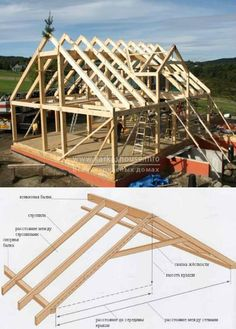 инструкция для каркасного дома своими руками, фото Shed Building Plans, Shed Plans, Building A House, Timber House, Wooden House, Roof Design, House Design, Framing Construction, Roof Trusses