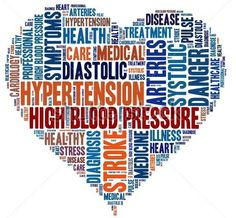 A simplified explanation of high blood pressure: what it means, why it occurs, and some of the consequences