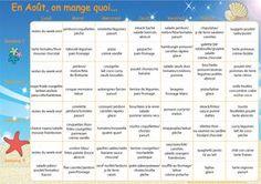 #menus #menusaumois #sysyinthecity #toulouse #blog Menus au mois pour simplifier la tâche à la maison des idées de repas un mois #menus #menusmensuels #menusaumois #mois #sysyinthecity
