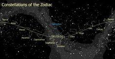Resultado de imagen de constelaciones del zodiaco