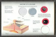KIT: Anatomy of a volcano display: Display and samples in glass-topped shadowbox. Rock Cycle, Earth Surface, Oil And Gas, Volcano, Shadow Box, Investigations, Planets, Planet Earth, Anatomy