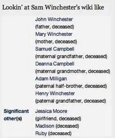 Sam Winchester Wikipedia deceased dead relatives and significant others