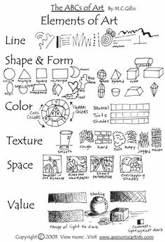 Great printable of the basic elements of art in very simple illustrations. Even young children could understand it, yet the it could work even for high schoolers. I remember this worksheet in my high school art class Elements Of Art Line, Elements And Principles, Design Elements, Formal Elements Of Art, Middle School Art, Art School, High School, School Stuff, Art Doodle