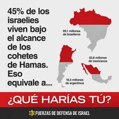 #israel