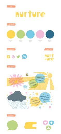 Nurture, Childcare, Nannies, Child Development, Branding, Logo, Colour Palette, Social Buttons, Social Logo, Social Banners, Brand Icons. By Leaff Design, Worcester UK.