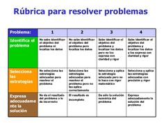 rubricas resolucion de problemas - Buscar con Google School, Pie, Gym, Sixth Grade, First Grade Math, Math Word Problems, 1st Grades, Rubrics, Torte