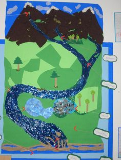 A river system | Classroom Displays