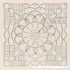 Schemi di piastrelle - mattonelle a uncinetto (Granny).