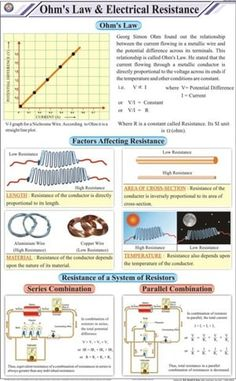 Physics Classroom, Classroom Language, Electromagnetic Induction, Physics Notes, Ohms Law, Electronics Basics, State Map, Play To Learn, Electrical Engineering