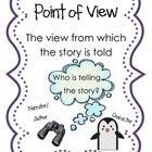 Point de vue histoire 19