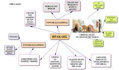 Greek Mythology, Map, Education, Blog, Location Map, Blogging, Maps, Onderwijs, Learning
