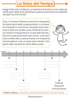 La Linea del Tempo: Schede Didattiche per la Scuola Primaria | PianetaBambini.it Primary School, Elementary Schools, Italian Language, Pixel Art, Improve Yourself, Homeschool, 1, Teaching, Euro