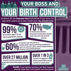 Your boss and your birth control